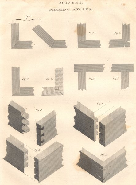 Associate Product JOINERY. Framing Angles. Joints. (Oxford Encyclopaedia) 1830 old antique print