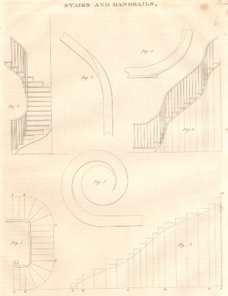 Associate Product JOINERY. Stairs and Handrails. (Oxford Encyclopaedia) 1830 old antique print