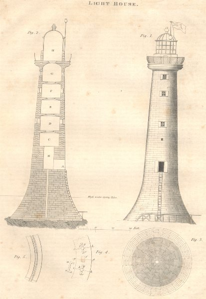 Associate Product LIGHT HOUSE. Design for a light house. (Oxford Encyclopaedia) 1830 old print