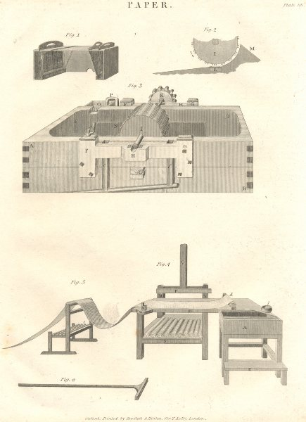 Associate Product ENGINEERING. Paper manufacture. (Oxford Encyclopaedia) 1830 old antique print