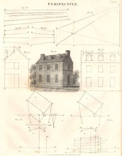 Associate Product FINE ARTS. Perspective IV. (Oxford Encyclopaedia) 1830 old antique print