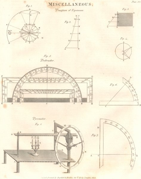 Associate Product SCIENCE. Precession of Equinoxes. Protractor. Pyrometer 1830 old antique print