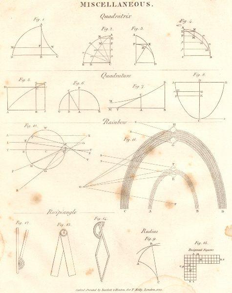 Associate Product MATHEMATICS.Miscellaneous Quadratrix,Quadrature,Rainbow,Recipiangle,Radius 1830