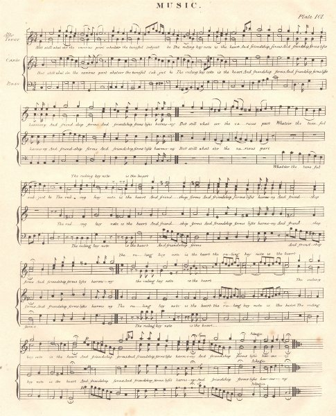 Associate Product MUSIC. Music II. (Oxford Encyclopaedia) 1830 old antique vintage print picture