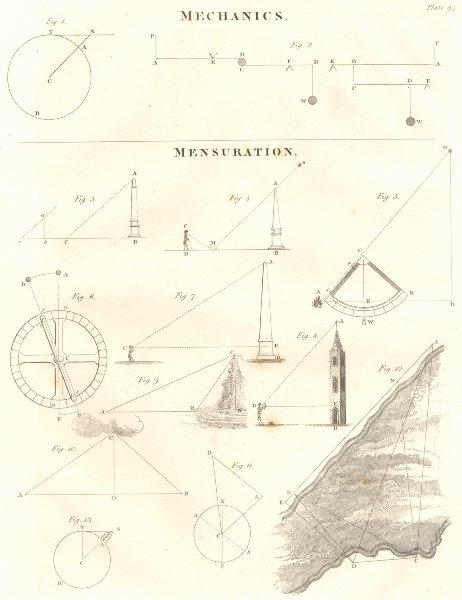 Associate Product MATHEMATICS. Mechanics; Mensuration. (Oxford Encyclopaedia) 1830 old print