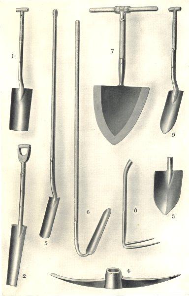 Associate Product DRAINAGE IMPLEMENTS. Tile drain spade. shovel. Pick Head. Scoop. Hill drag 1912