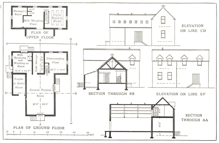 Associate Product DAIRY FACTORY. Plan Elevation Section. Milk-Receiving Depot 1912 old print