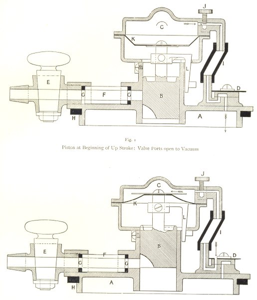 Associate Product FARMING. Milking Machines – Burrell-Lawrence-Kennedy Pulsator 1912 old print