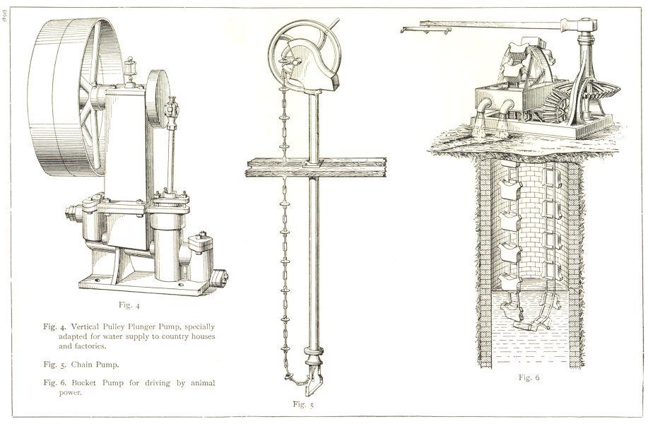 Associate Product FARMING. Pumps for Agricultural Purposes 1912 old antique print picture