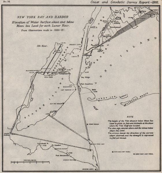 Associate Product NEW YORK BAY/HARBOR.Water level v mean sea level 11th Lunar Hour.USCGS 1889 map