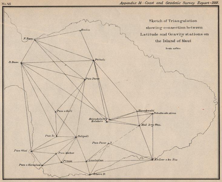Associate Product MAUI. Triangulation. Latitude & Gravity stations. Hawaii. USCGS 1889 old map