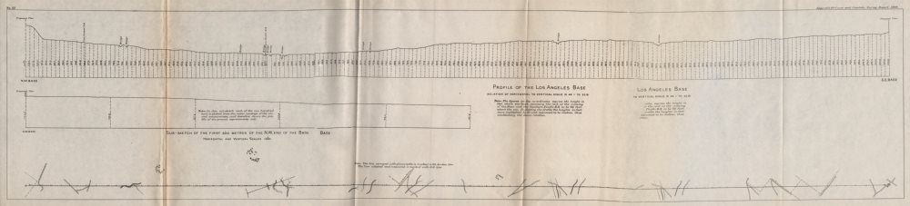 Associate Product CALIFORNIA. Profile of the Los Angeles base. USCGS 1889 old antique map chart