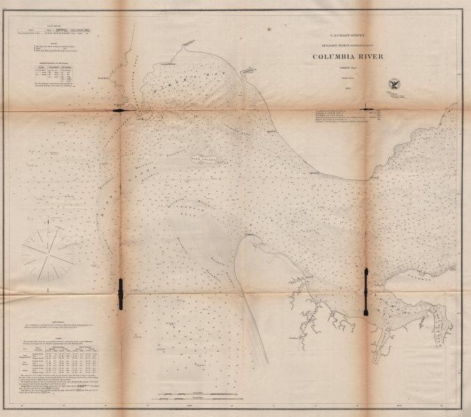Associate Product COLUMBIA RIVER ESTUARY. Astoria Chinook Long Beach. Oregon WA. USCGS 1871 map