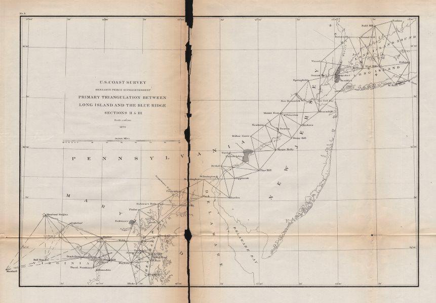 Associate Product US EAST COAST SURVEY. Long Island-Blue Ridge. NY NJ MD PA DE VA. USCGS 1870 map