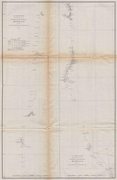 Associate Product PACIFIC NORTHWEST COAST CHART.Oregon.Washington to Tillamook Bay.USCGS 1870 map