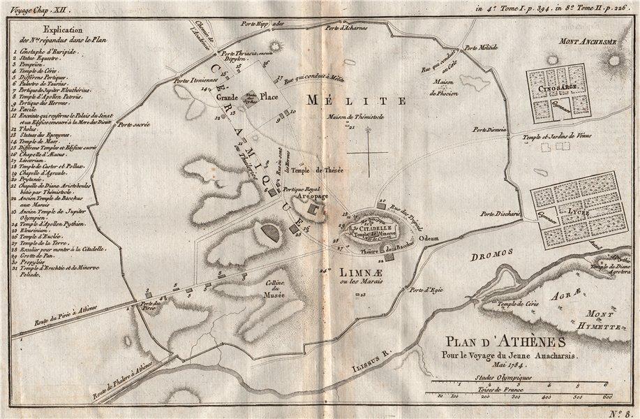 """Associate Product ATHENS. """"Plan d'Athènes"""". Ancient Greece. BARBIÉ DU BOCAGE 1790 old map"""