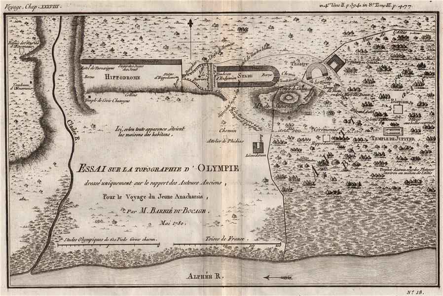 "Associate Product ANCIENT GREECE. ""Topographie d'Olympie"". Olympia. BARBIÉ DU BOCAGE 1790 map"