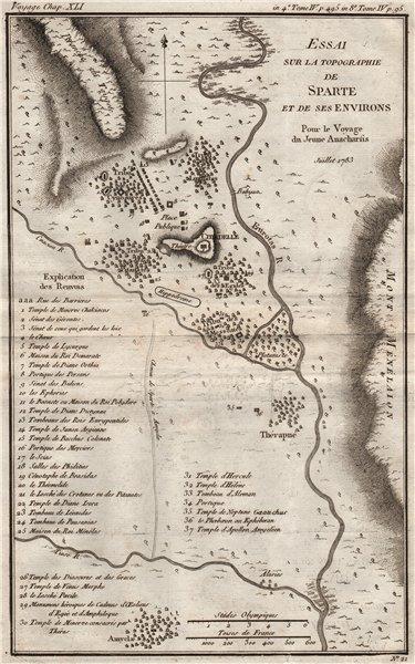 Associate Product ANCIENT GREECE. Sparte (Sparta) & environs. BARBIÉ DU BOCAGE 1790 old map