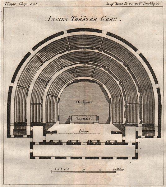 Associate Product ANCIENT GREEK THEATRE PLAN. Ancien Théâtre Grec 1790 old antique print picture