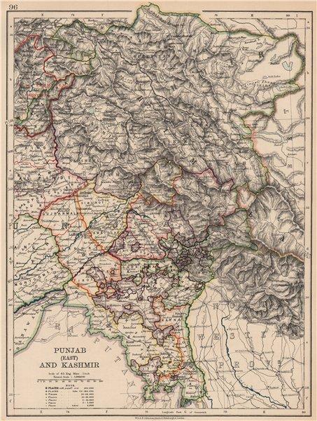Associate Product BRITISH INDIA NW. East Punjab Jammu & Kashmir. Delhi. Railways 1906 old map