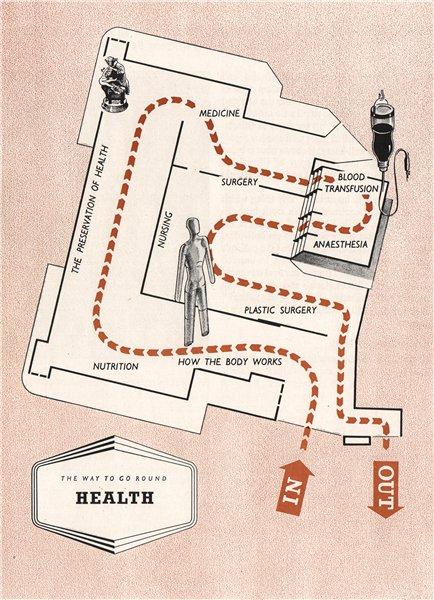 Associate Product FESTIVAL OF BRITAIN. Health exhibit. Tour plan 1951 old vintage map chart