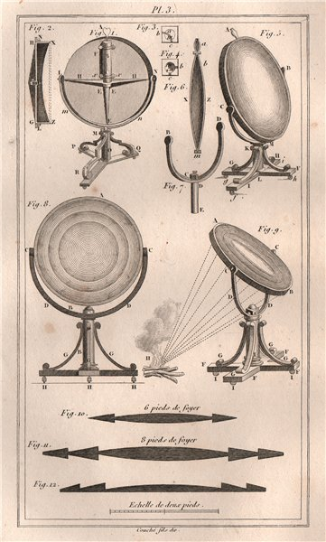 Associate Product SCIENCE. Reflective mirrors. BUFFON 1837 old antique vintage print picture