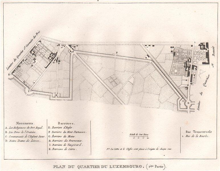 """Associate Product PARIS.""""Luxembourg"""".(sud).Plan Quartier.Montparnasse.Necker.14e 15e 1808 map"""