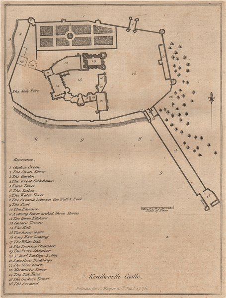 Associate Product KENILWORTH CASTLE, Warwickshire. GROSE 1776 old antique vintage print picture
