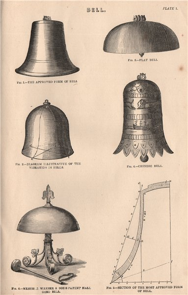 Associate Product BELLS. Flat approved Chinese. Warner's patent hall gong. Bell vibration 1880