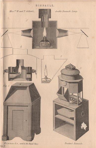 Associate Product BINNACLES. Gilbert's double binnacle Lamp; Royal Navy; Preston's binnacle 1880