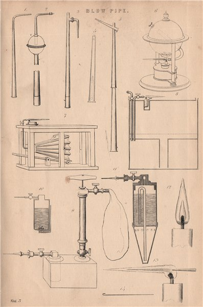 Associate Product Blow Pipe. Science 1880 old antique vintage print picture