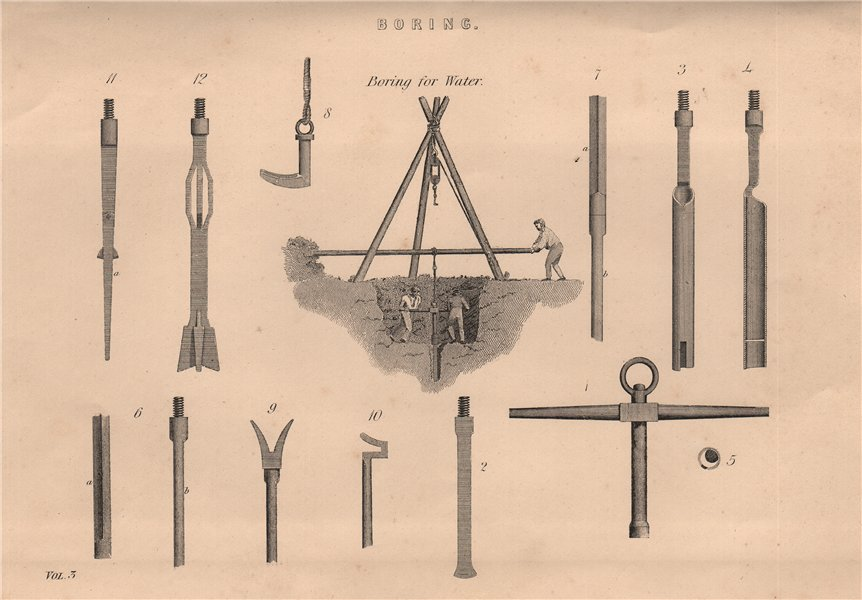 Associate Product BORING. Boring for water. Machinery 1880 old antique vintage print picture