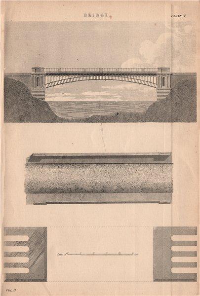 Associate Product Bridges I 1880 old antique vintage print picture