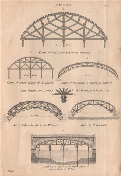 Associate Product BRIDGES. Coldstream Canon Neuilly Waterloo London 1880 antique print