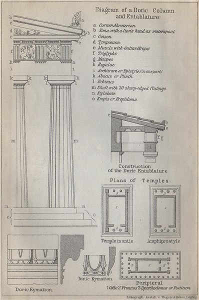 Associate Product DORIC COLUMN & ENTABLATURE diagram. Greece. BAEDEKER 1909 old antique map