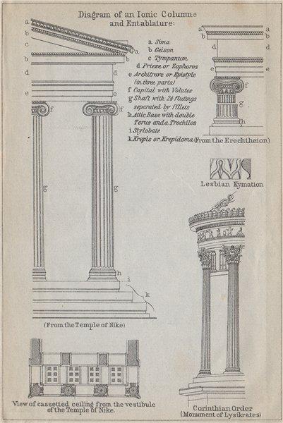 Associate Product IONIC COLUMN & ENTABLATURE diagram. Greece. BAEDEKER 1909 old antique map