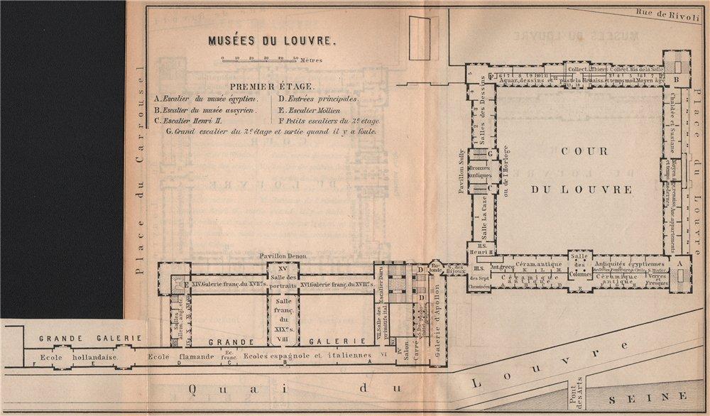 Associate Product MUSÉES DU LOUVRE; PREMIER ÉTAGE First floor plan. Paris carte 1898 old map