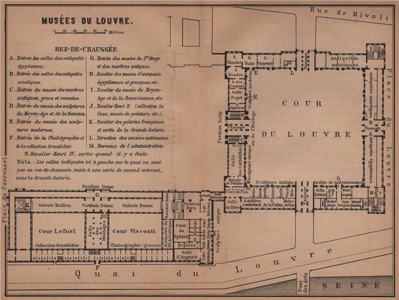 Associate Product MUSÉES DU LOUVRE; REZ-DE-CHAUSSÉE ground floor plan. Paris carte 1900 old map