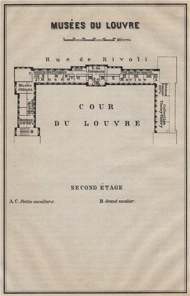 Associate Product MUSÉES DU LOUVRE; SECOND ÉTAGE Second floor plan. Paris carte 1907 old map