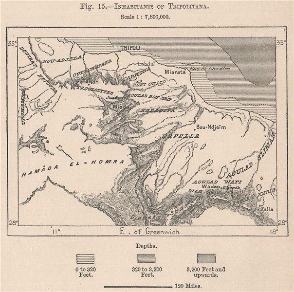 Associate Product Inhabitants of Tripolitana. Libya 1885 old antique vintage map plan chart