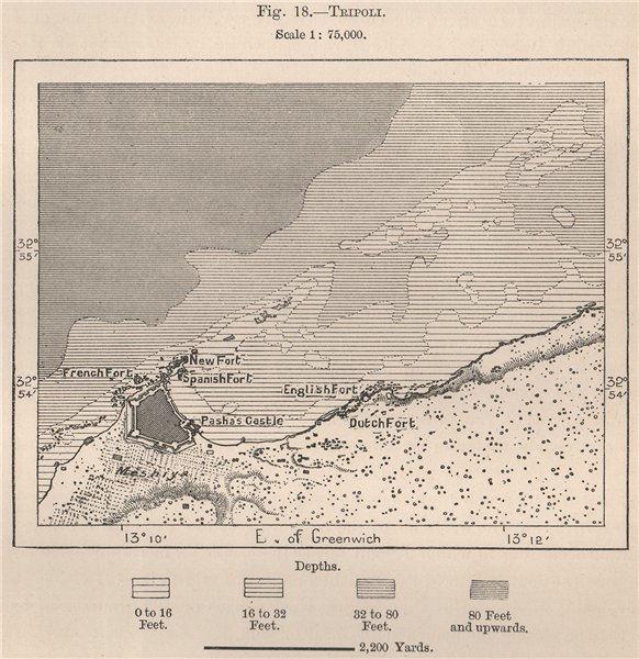 Associate Product Tripoli. Libya. Tripolitana 1885 old antique vintage map plan chart