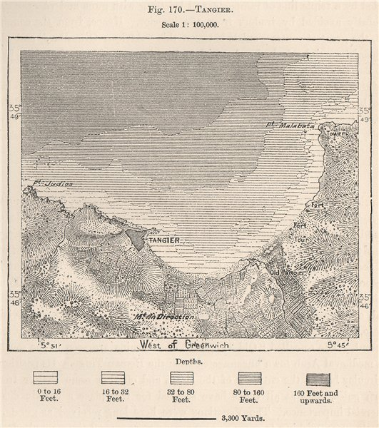 Associate Product Tangier. Morocco 1885 old antique vintage map plan chart