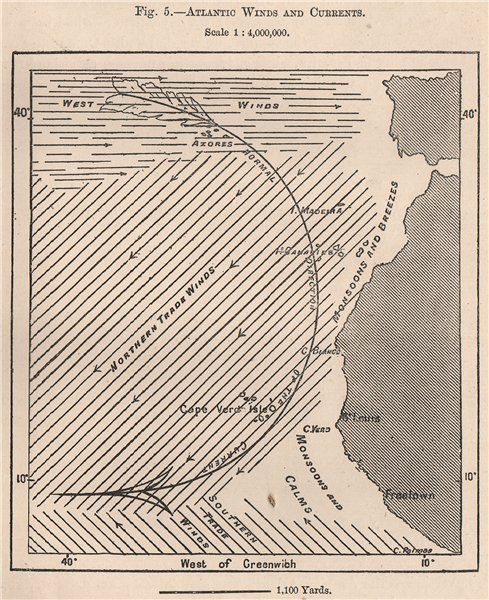 Associate Product Atlantic Winds and Currents. Atlantic Ocean 1885 old antique map plan chart