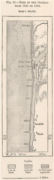 Associate Product Bars of the Senegal from 1825 to 1884. St Louis 1885 old antique map chart