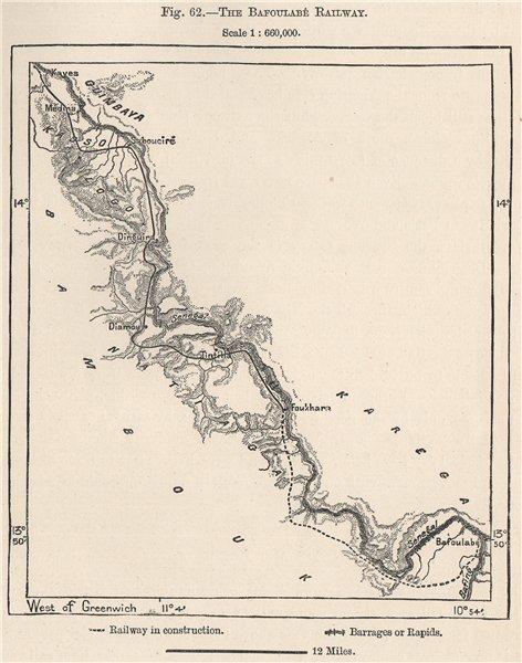 Associate Product The Bafoulabé Railway. Mali 1885 old antique vintage map plan chart