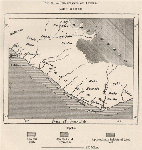Associate Product Inhabitants of Liberia 1885 old antique vintage map plan chart