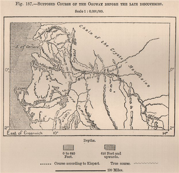 Associate Product Course of the Ogooué (Ogowe) according to Kiepert. Gabon 1885 old antique map