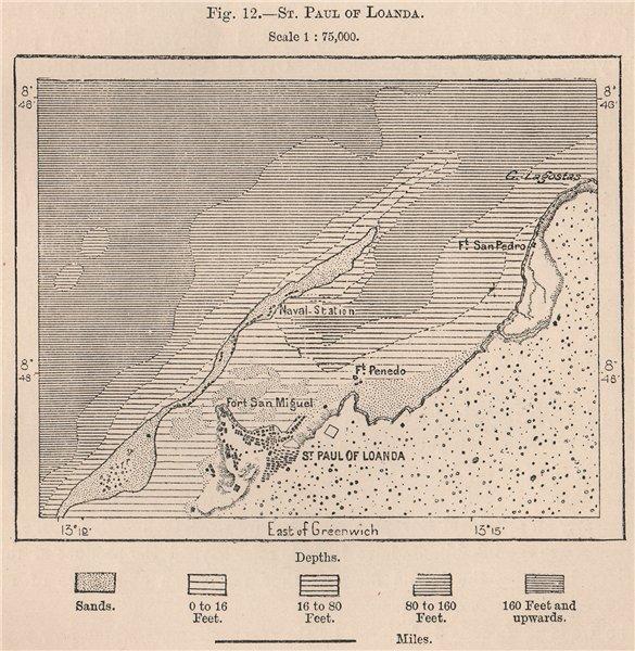 Associate Product St. Paul of Luanda. Angola 1885 old antique vintage map plan chart