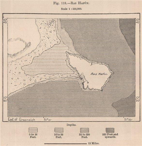 Associate Product Ras Hafun. Cape Hafun. Ras Xaafuun. Somalia 1885 old antique map plan chart