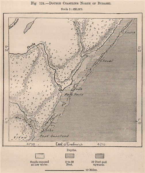 Associate Product Double Coastline North of Lag Badana National Park(Bushbush).Somalia 1885 map